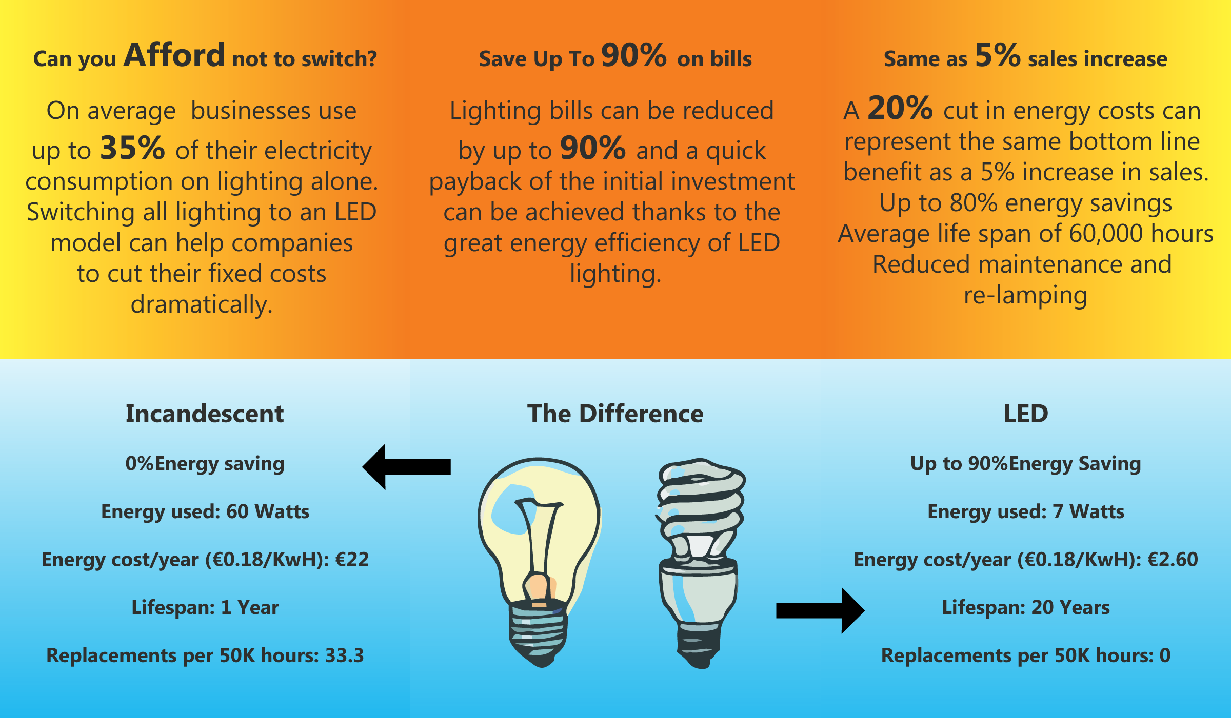 Energy-Savings-Infograph
